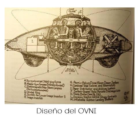 Diseño OVNI de Tesla